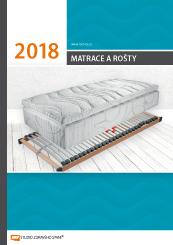 Katalog matrací